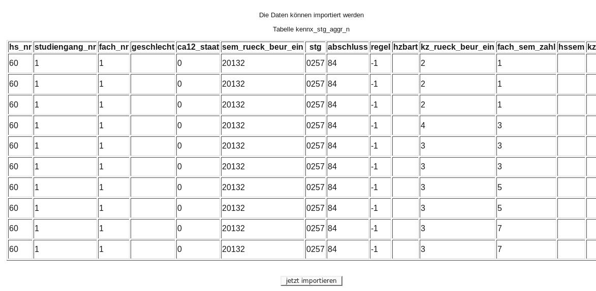 Administratorhandbuch SuperX-KENN-Modul